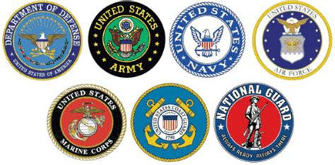 12 Foremost Pros and Cons of the Military Draft Green Garage